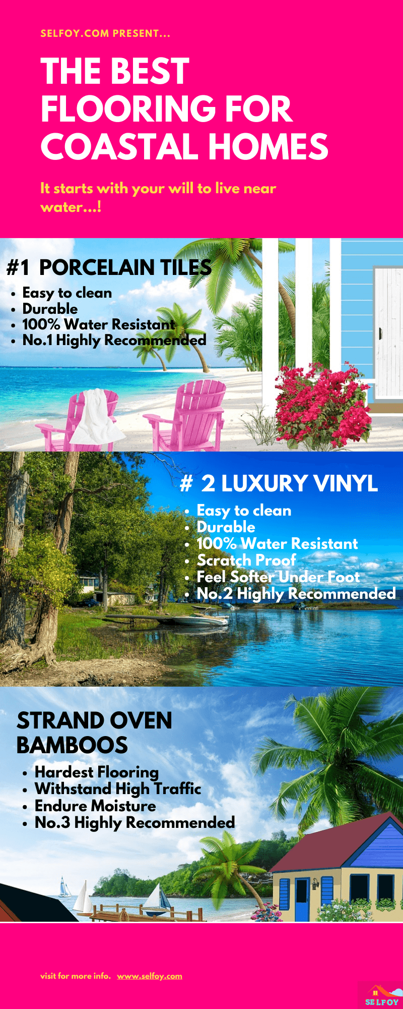 Info graphics on Best Flooring For Coastal Homes or Beach Homes or Home near water